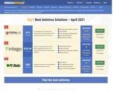 Antivirus-review.com